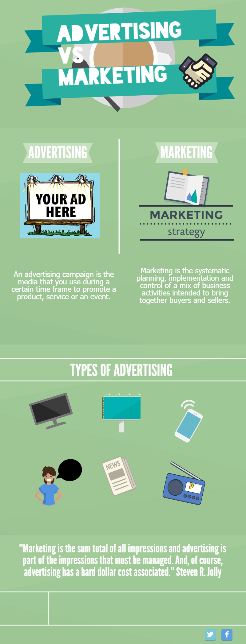 Advertising vs Marketing 6