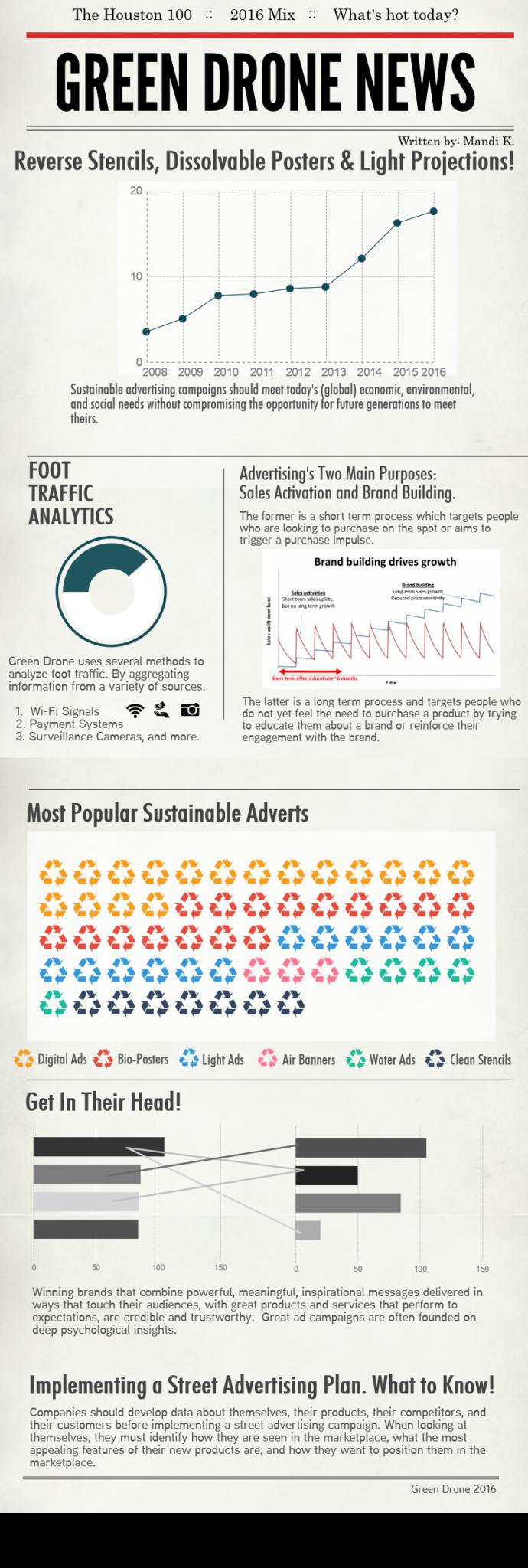 stencil infograph